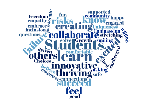 word cloud of vision for WGA students