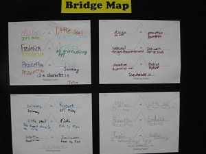 Bridge Map