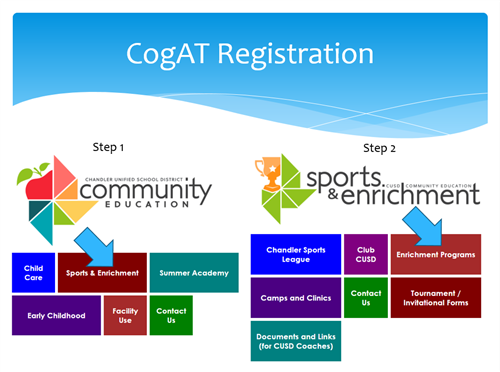 Steps to Register for CogAT testing through Community Education