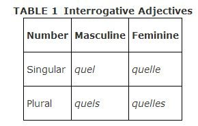 Interrogative Adjectives