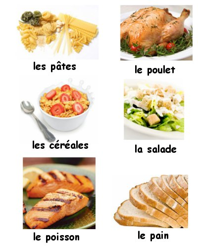 Traditional french food names food for Cuisine vocabulary