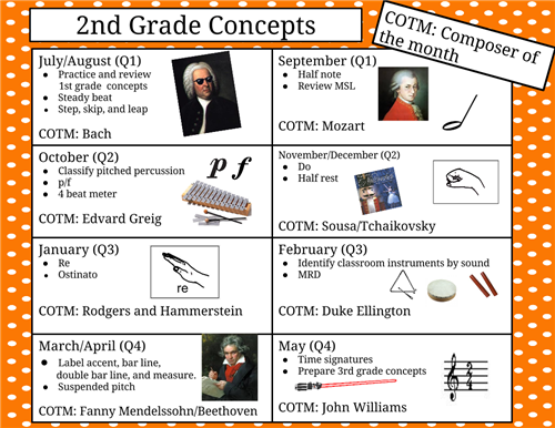 2nd%20Grade%20Concepts%20(2)  Th Grade Curriculum Map on seventh grade curriculum map, 8th grade curriculum map, orchestra curriculum map, mapping curriculum map, 2nd grade curriculum map, speech curriculum map, second grade curriculum map, computer curriculum map, social studies curriculum map, ell curriculum map, high school curriculum map, geography curriculum map, 9th grade curriculum map, school counselor curriculum map, 5th grade science map, science curriculum map, reading curriculum map, literacy curriculum map, grade 8 curriculum map, elementary school curriculum map,