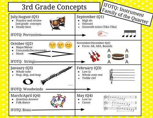3rd Curriculum 3rd Grade Curriculum – 3rd Grade Map Skills Worksheets