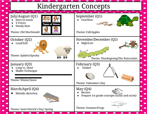 K curriculum k curriculum for Kindergarten curriculum map template