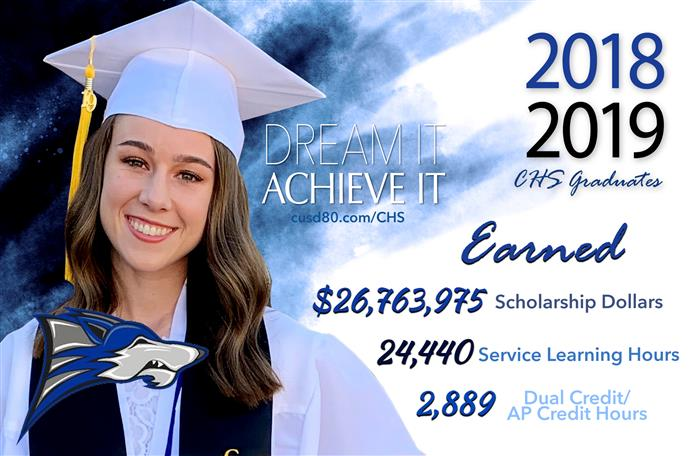 Class of 2019 Graduate Accomplishments
