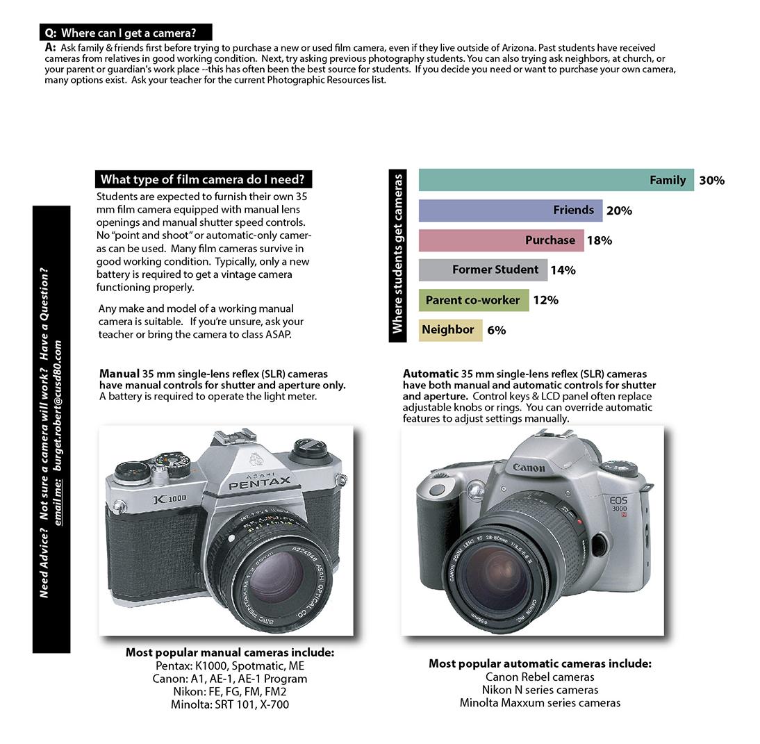 diagram of film camera information