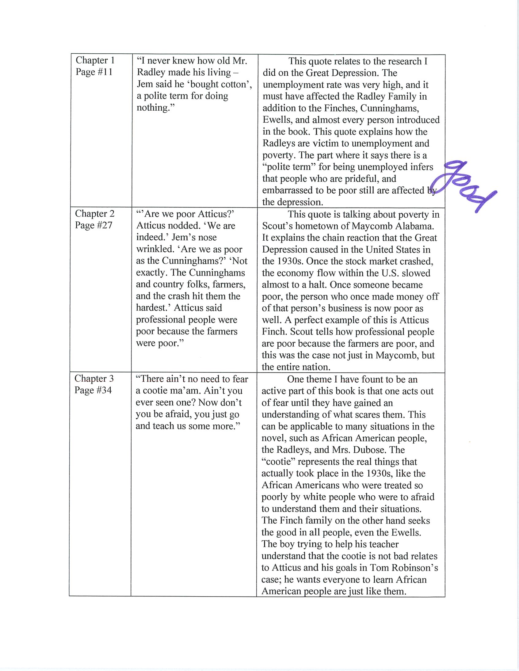 night essay thesis This list of important quotations from night by elie wiesel will help you work with the essay topics and thesis statements above by allowing you to support your claims.