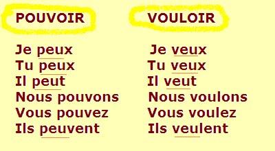 """Pouvoir"""" has a very similar conjugation to """"Vouloir"""")"""