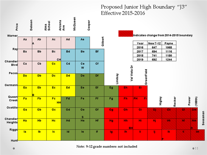 Junior High Option J3