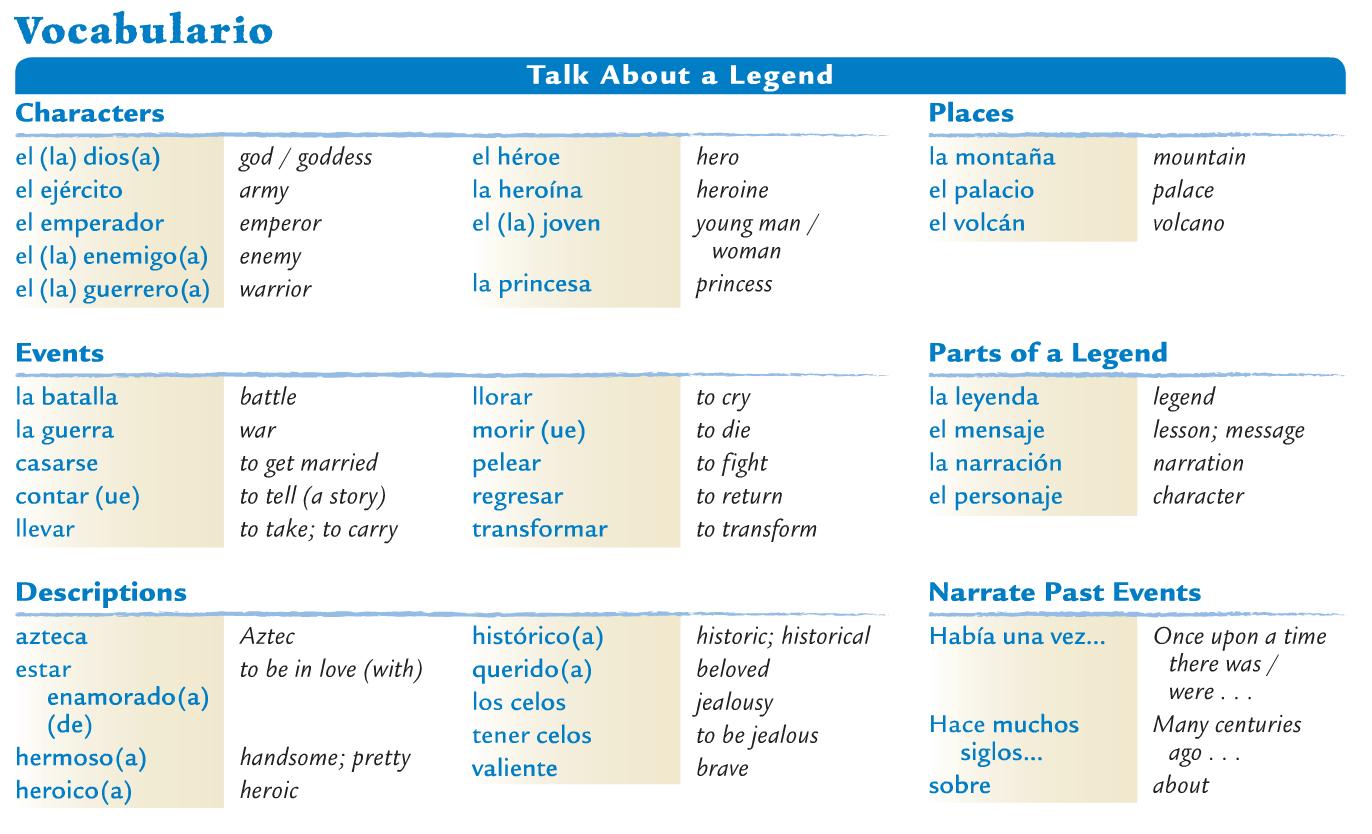 spanish 2 final essay