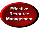 Effective Resource Management